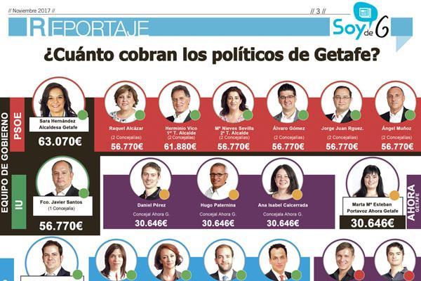 ¿Cuánto cobran los políticos de Getafe?