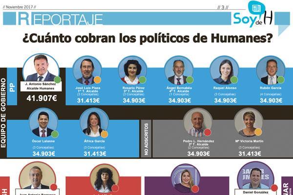 ¿Cuánto cobran los políticos de Humanes ?