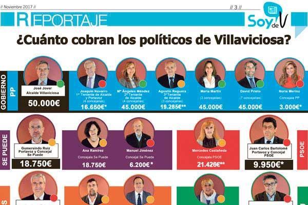 ¿Cuánto cobran los políticos de Villaviciosa ?