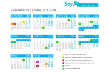 La Comunidad de Madrid ya ha comunicado las fechas de inicio y las vacaciones escolares