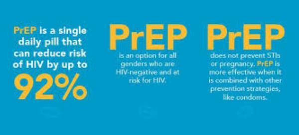 GESIDA recomienda la PrEP a personas usuarias de drogas con hepatitis C