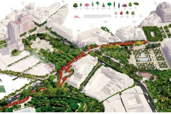 El proyecto ampliará las zonas verdes y reducirá el espacio para los coches