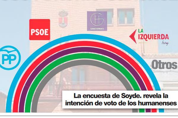 La corrupción del PP de Madrid no pasa factura en Humanes