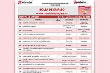 El Ayuntamiento ofrece 20 empleos diferentes que cuentan con 25 vacantes libres