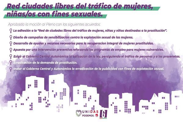 Alcorcón es hoy una ciudad comprometida contra la explotación sexual y el tráfico de personas