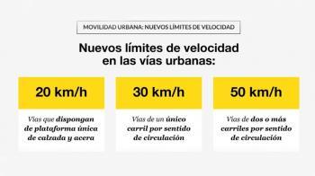 Se aplicará el próximo martes 11 de mayo en todas las ciudades españolas