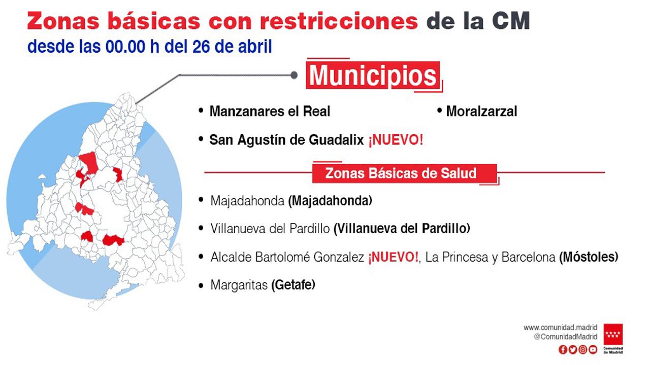Las zonas de Princesa y Barcelona prorrogan su cierre.