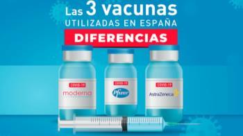 El doctor en Farmacia y catedrático de Microbiología de la UAH, Fernando Laborda detalla las características de cada una de ellas