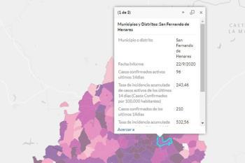 Por el momento, el municipio no está sujeto a las nuevas restricciones de la Comunidad de Madrid