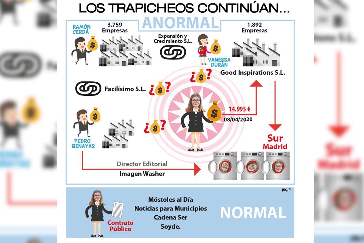 Fuentes municipales confirman a Soyde. que la empresa que ha recibido sin concurso el contrato publicitario está ligada a Sur Madrid