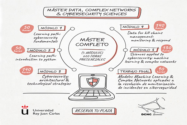El DCNC impartirá en Fuenlabrada un nuevo Máster en Data, Complex Networks y  Cybersecurity Sciences