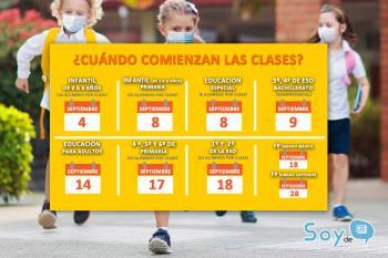 Las clases serán totalmente presenciales en las etapas de Infantil, Primaria y el primer ciclo de Secundaria