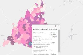 La tasa de incidencia acumulada es de 1.058 casos en los últimos 14 días, según la Comunidad de Madrid