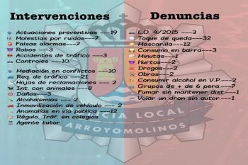 Las incidencias vienen marcadas por el Puente de la Almudena y la situación sanitaria