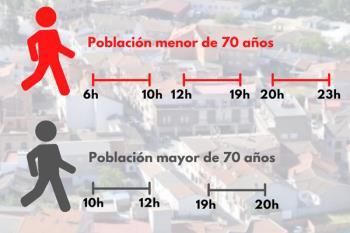 La mayor parte de la población podrá salir a la calle en cualquier momento entre las 06:00 y las 23:00 horas