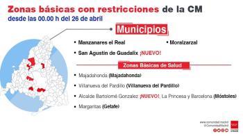La Comunidad de Madrid anuncia las nuevas restricciones perimetrales
