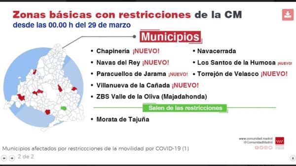 La zona de Morata de Tajuña sale de las restricciones perimetrales