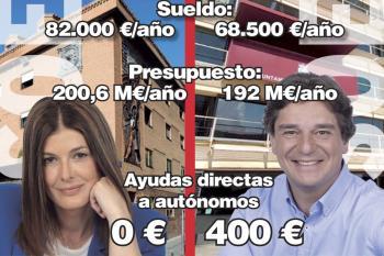 Mientras, el Ayuntamiento de Fuenlabrada, también socialista, ofrece ayudas directas de 400 euros