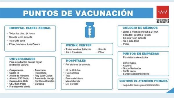 La Comunidad de Madrid mantiene varios centros con diferentes condiciones para recibir las dosis