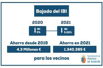 El Ayuntamiento cumple las promesas electorales y reduce la presión fiscal