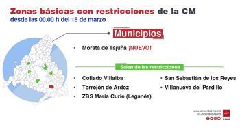 El municipio ya no supera la incidencia de 400 casos por 100.000 habitantes