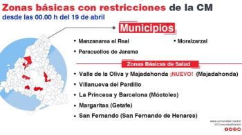 Salen del confinamiento perimetral tres zonas y dos municipios