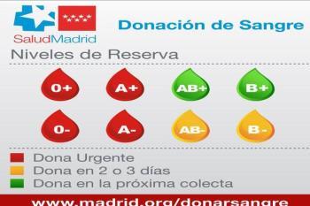 Centro Transfusión de Valdebernardo y sala de donación en Juan Montalvo son los sitios que se encuentran abiertos en estos momentos